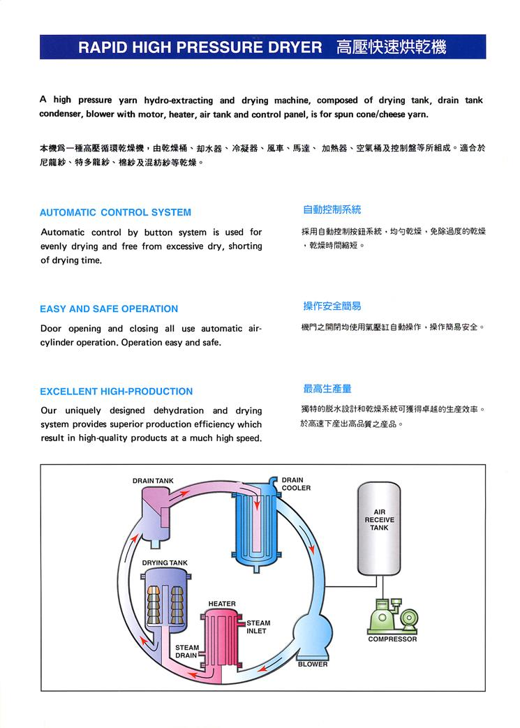 TGCD-600    CD-RAPID HIGH PRESSURE CHEESE DRYER YARN MACHINE.